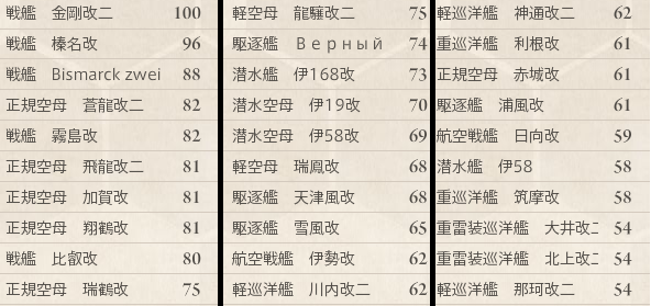 140724_kankore_level_top30
